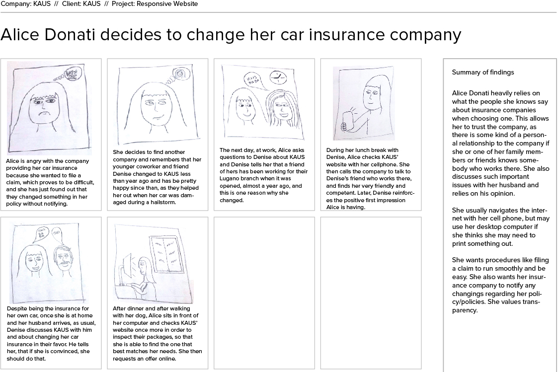 Storyboard-Template