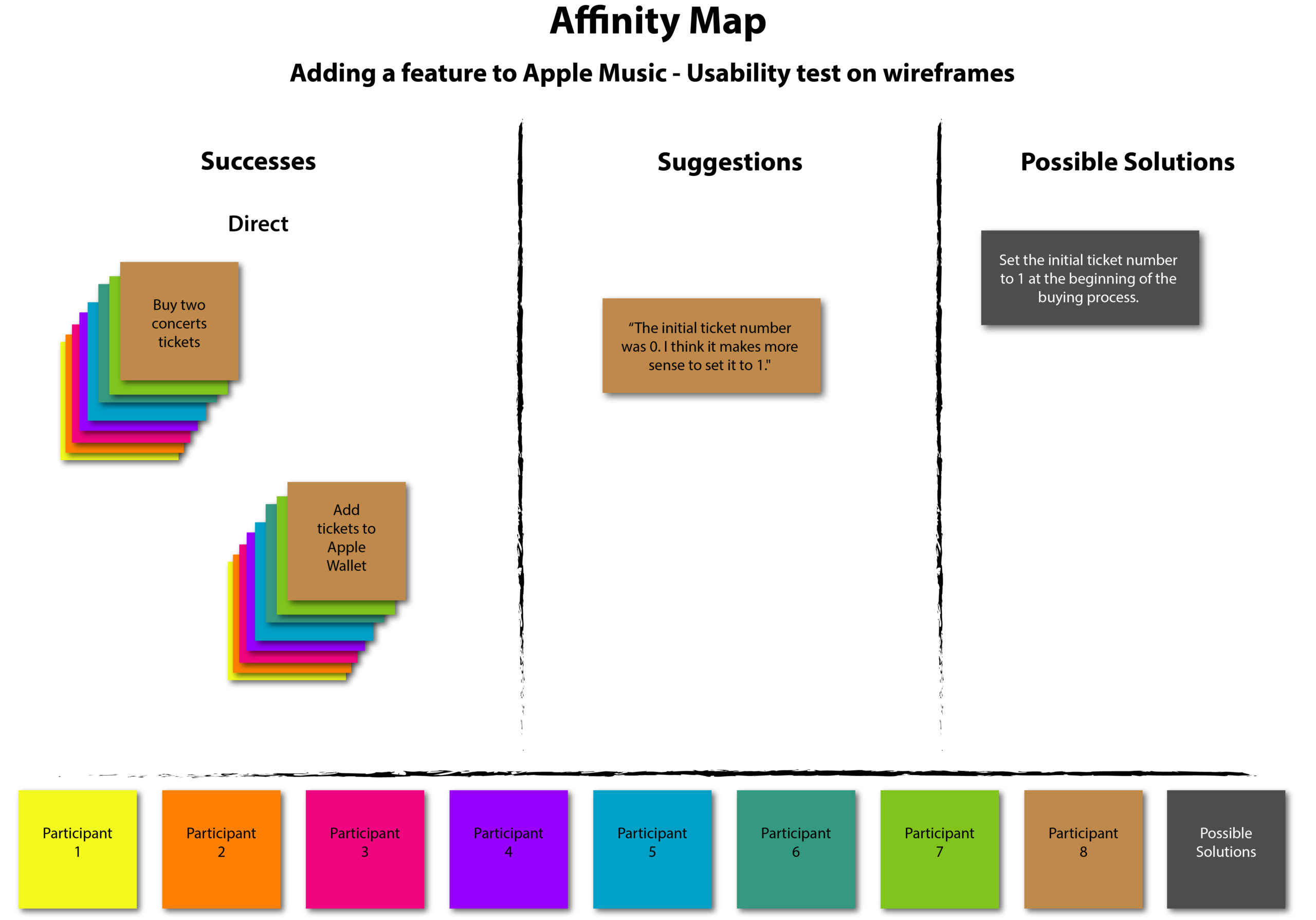 afam_wireframestest-affinity_map_v20200316