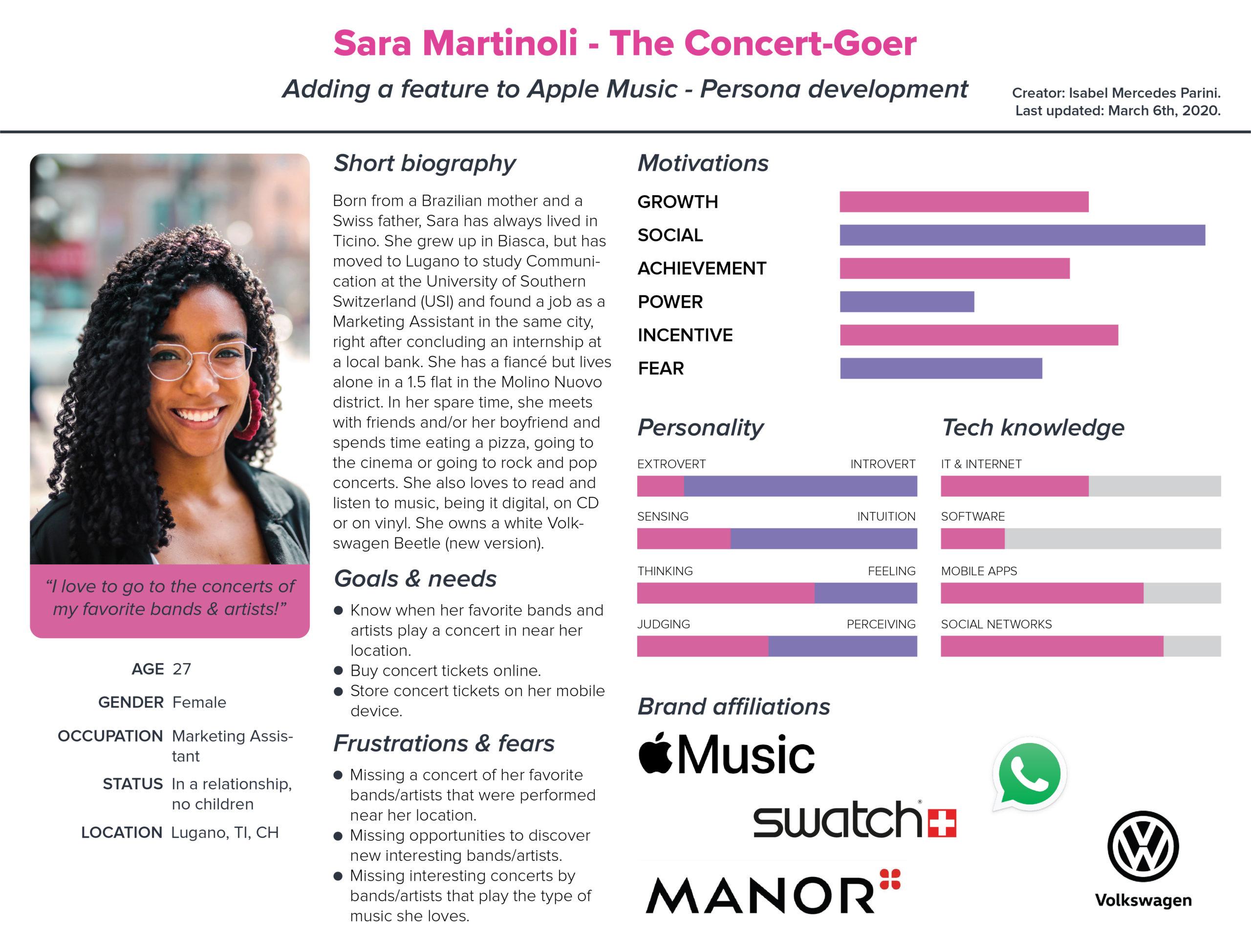 persona_development_v2200306_2_Sara-Martinoli-The-Concert-Goer_Sara-Martinoli-The-Concert-Goer