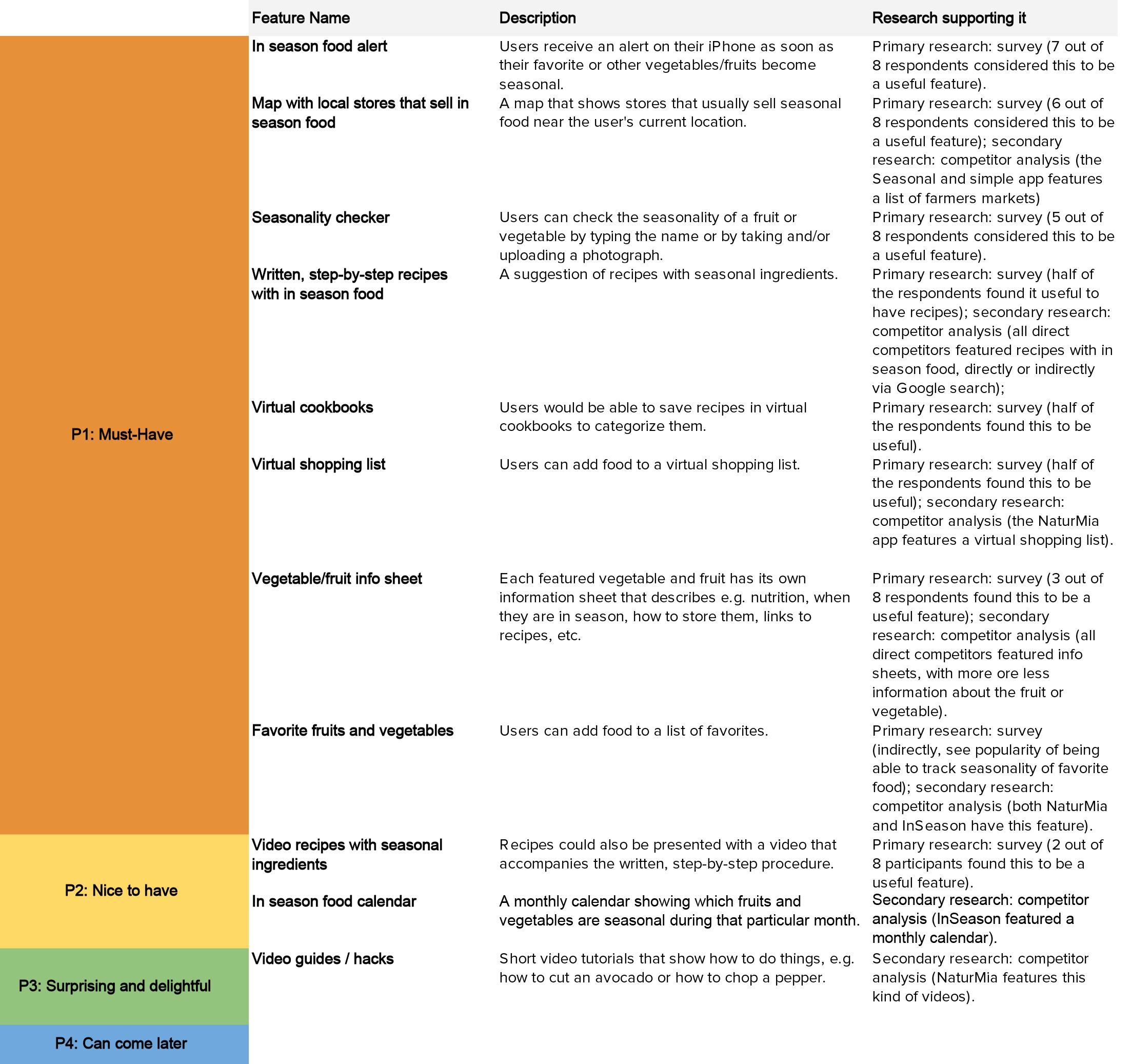 seasonal_Feature-Roadmap_v20200402